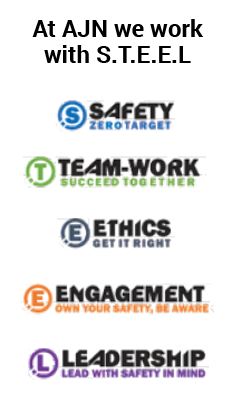 Safety Team-work Ethic Engagement Leadership